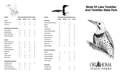 View Tenkiller Birding Guide
